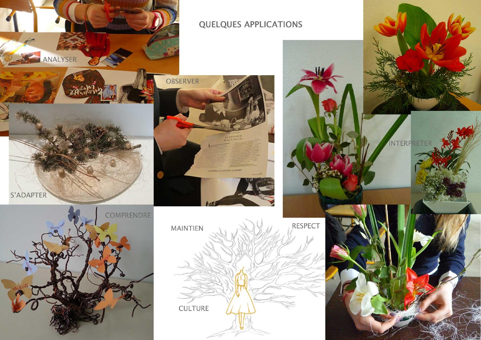 Atelier savoir-vivre démarches créativesAIM decoDesign Sylvie Chelon